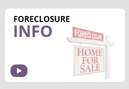 Foreclosure Info